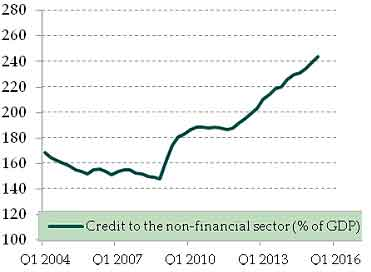creditnonfinancial